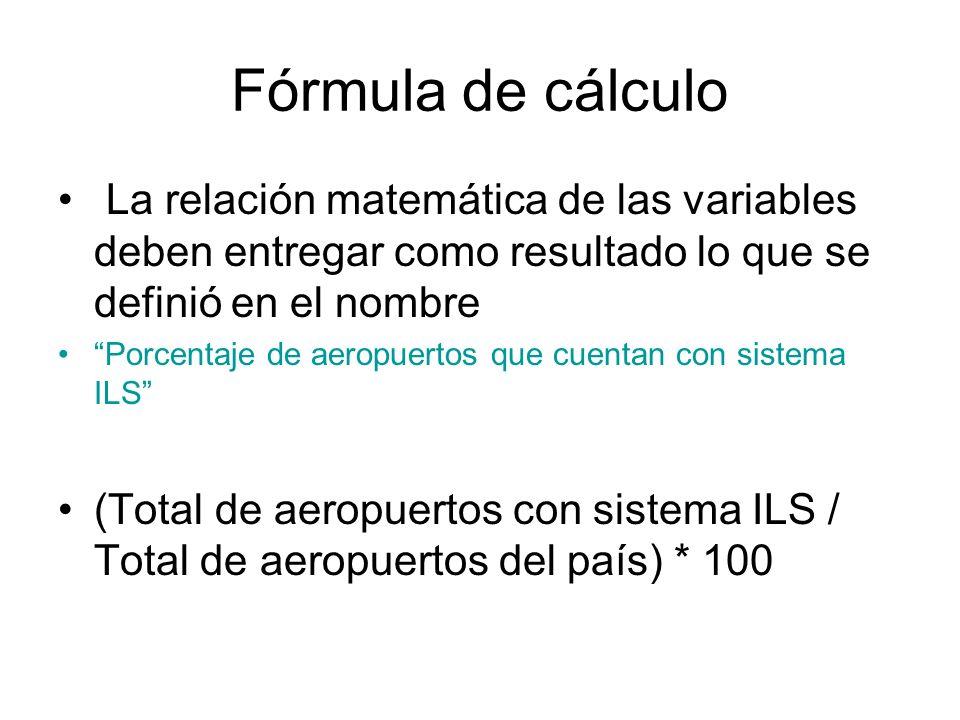 Fórmula de cálculo La relación matemática de las variables deben entregar como resultado lo que se definió en el nombre Porcentaje de aeropuertos que