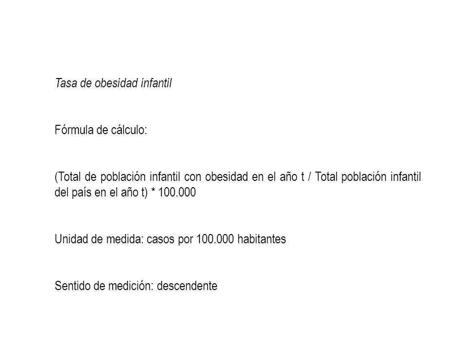 Tasa de obesidad infantil Fórmula de cálculo: (Total de población infantil con obesidad en el año t / Total población infantil del país en el año t) *