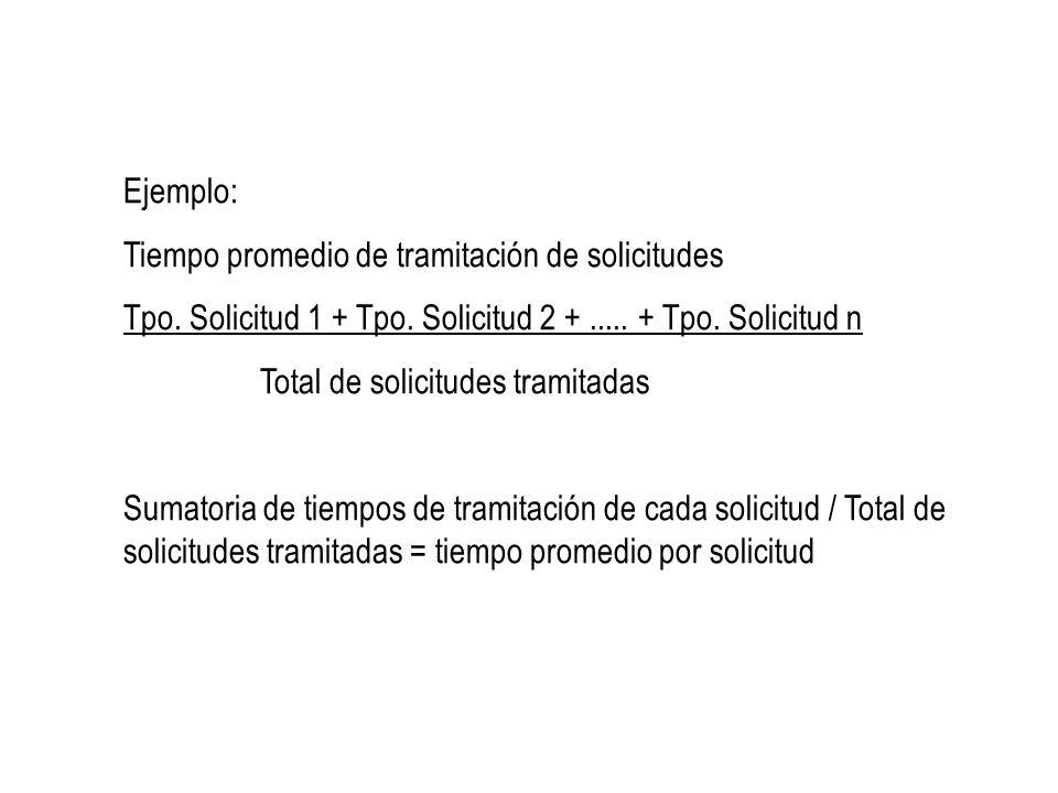 Ejemplo: Tiempo promedio de tramitación de solicitudes Tpo. Solicitud 1 + Tpo. Solicitud 2 +..... + Tpo. Solicitud n Total de solicitudes tramitadas S