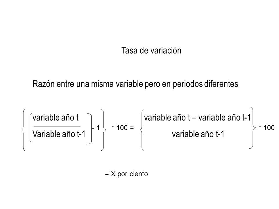 Tasa de variación Razón entre una misma variable pero en periodos diferentes variable año tvariable año t – variable año t-1 Variable año t-1variable