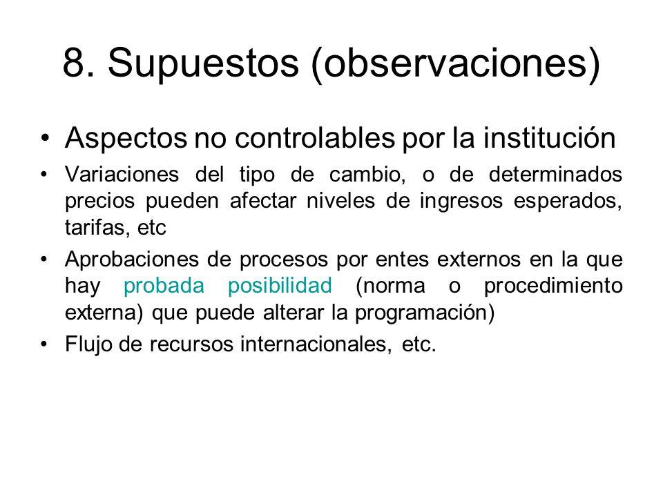 8. Supuestos (observaciones) Aspectos no controlables por la institución Variaciones del tipo de cambio, o de determinados precios pueden afectar nive