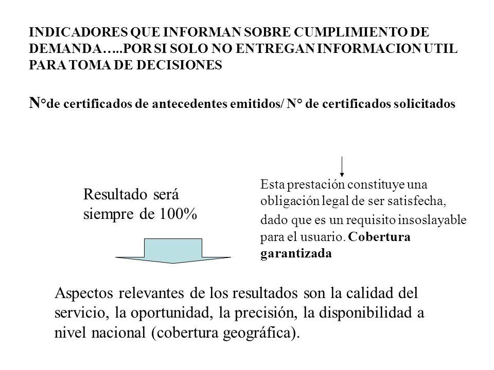 INDICADORES QUE INFORMAN SOBRE CUMPLIMIENTO DE DEMANDA…..POR SI SOLO NO ENTREGAN INFORMACION UTIL PARA TOMA DE DECISIONES N °de certificados de antece