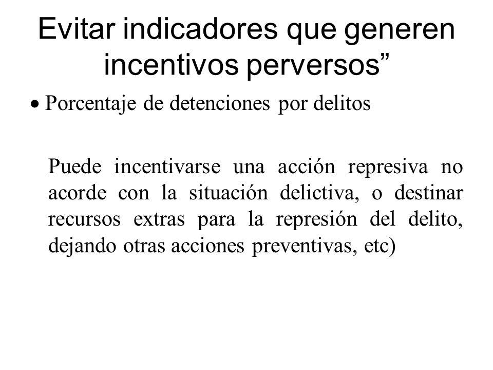Evitar indicadores que generen incentivos perversos Porcentaje de detenciones por delitos Puede incentivarse una acción represiva no acorde con la sit