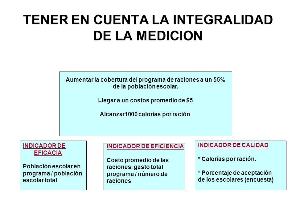 TENER EN CUENTA LA INTEGRALIDAD DE LA MEDICION Aumentar la cobertura del programa de raciones a un 55% de la población escolar. Llegar a un costos pro