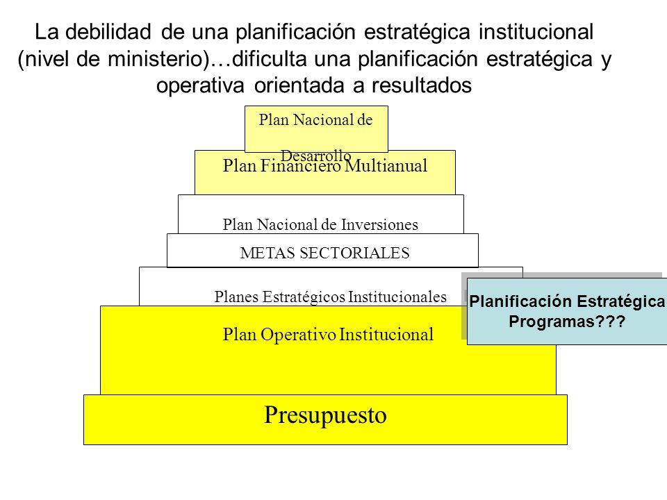 Planes Estratégicos Institucionales Plan Operativo Institucional Presupuesto La debilidad de una planificación estratégica institucional (nivel de min