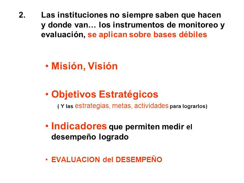 Misión, Visión Objetivos Estratégicos ( Y las estrategias, metas, actividades para lograrlos) Indicadores que permiten medir el desempeño logrado EVAL