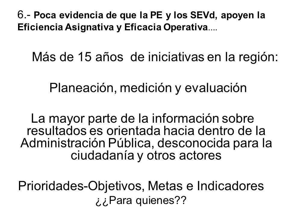 6.- Poca evidencia de que la PE y los SEVd, apoyen la Eficiencia Asignativa y Eficacia Operativa …. Más de 15 años de iniciativas en la región: Planea