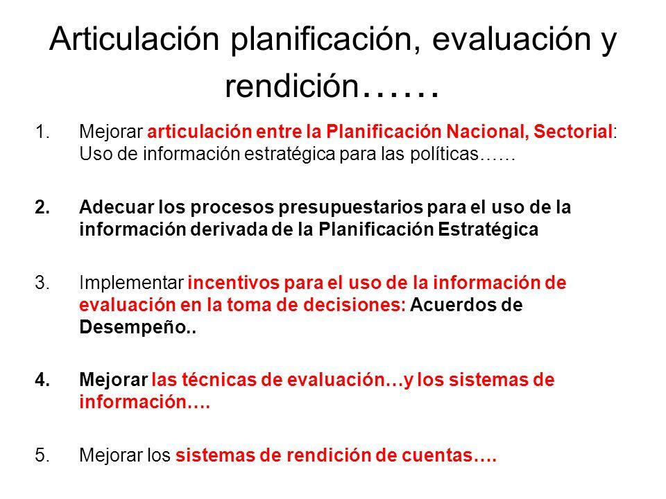 Articulación planificación, evaluación y rendición …… 1.Mejorar articulación entre la Planificación Nacional, Sectorial: Uso de información estratégic