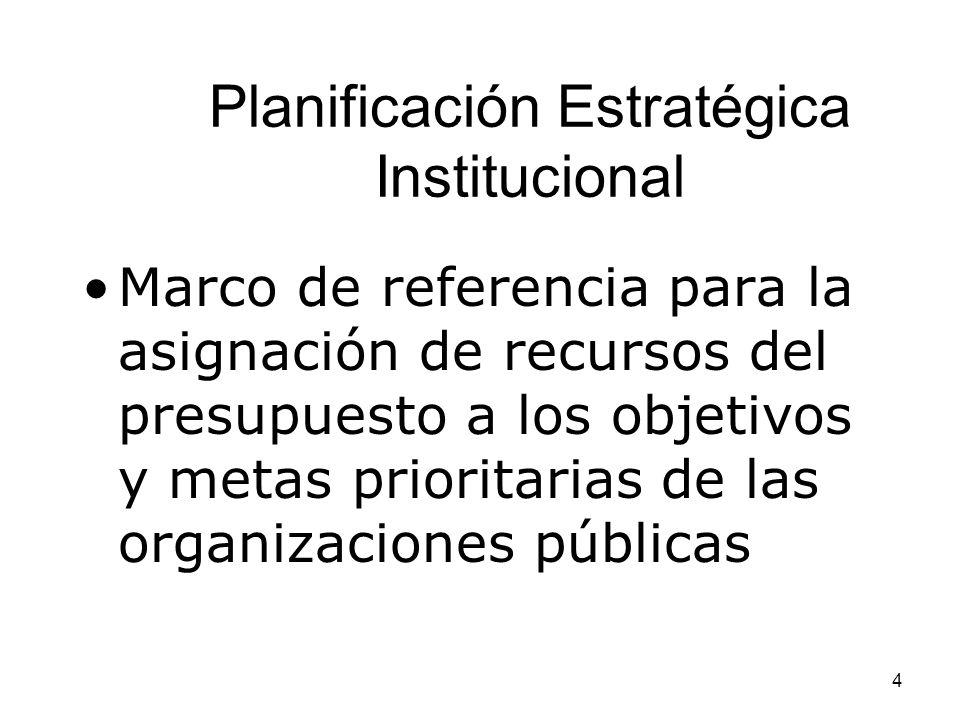 Planificación Estratégica, como parte de las innovaciones presupuestarias (ILPES, 2004)ObjetivosEstratégicos Objetivos Básicos Instrumentos Objetivos Macroeconómicos Preservar la solvencia del sector público Estabilizar la demanda agregada Marco de programación plurianual Evaluación de Riesgos Fiscales Objetivos de Políticas Eficiencia distributiva Asignar recursos de acuerdo a las prioridades gubernamentales Planificación estratégica Evaluación de Programa Indicadores de Desempeño DesempeñoOperacional y Accountability Maximización relación costo- efectividad Participación ciudadana Planificación estratégica Indicadores de Desempeño Convenios de Gestión PLANIFICACION ESTRATEGICA PLANIFICACION ESTRATEGICA Y PROGRAMACION OPERATIVA!!!!!