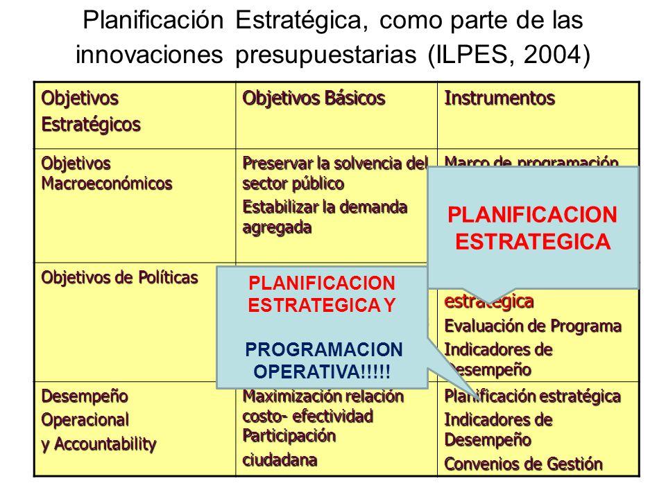 Planificación Estratégica, como parte de las innovaciones presupuestarias (ILPES, 2004)ObjetivosEstratégicos Objetivos Básicos Instrumentos Objetivos
