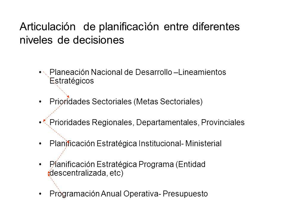 Articulación de planificacìón entre diferentes niveles de decisiones Planeación Nacional de Desarrollo –Lineamientos Estratégicos Prioridades Sectoria