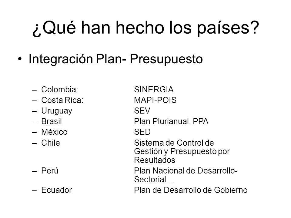 ¿Qué han hecho los países? Integración Plan- Presupuesto –Colombia: SINERGIA –Costa Rica:MAPI-POIS –UruguaySEV –BrasilPlan Plurianual. PPA –MéxicoSED