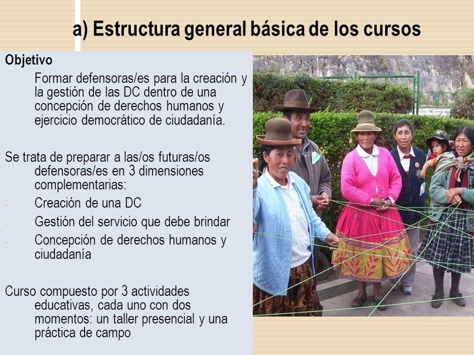a) Estructura general básica de los cursos Objetivo Formar defensoras/es para la creación y la gestión de las DC dentro de una concepción de derechos