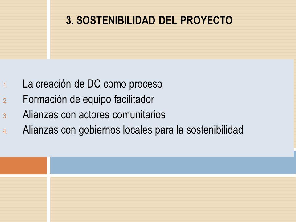 3. SOSTENIBILIDAD DEL PROYECTO 1. La creación de DC como proceso 2. Formación de equipo facilitador 3. Alianzas con actores comunitarios 4. Alianzas c