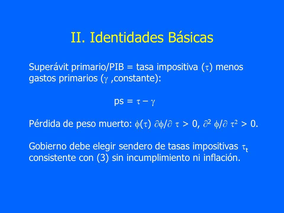 II. Identidades Básicas Superávit primario/PIB = tasa impositiva ( ) menos gastos primarios (,constante): ps = – Pérdida de peso muerto: ( ) / > 0, 2