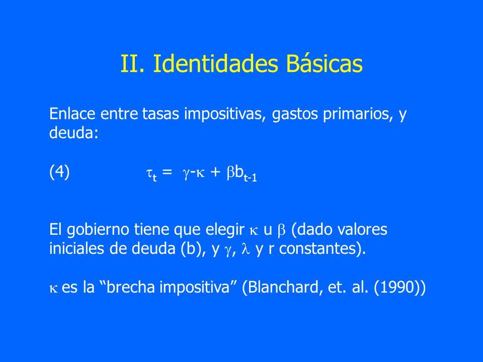 II. Identidades Básicas Enlace entre tasas impositivas, gastos primarios, y deuda: (4) t = - + b t-1 El gobierno tiene que elegir u (dado valores inic