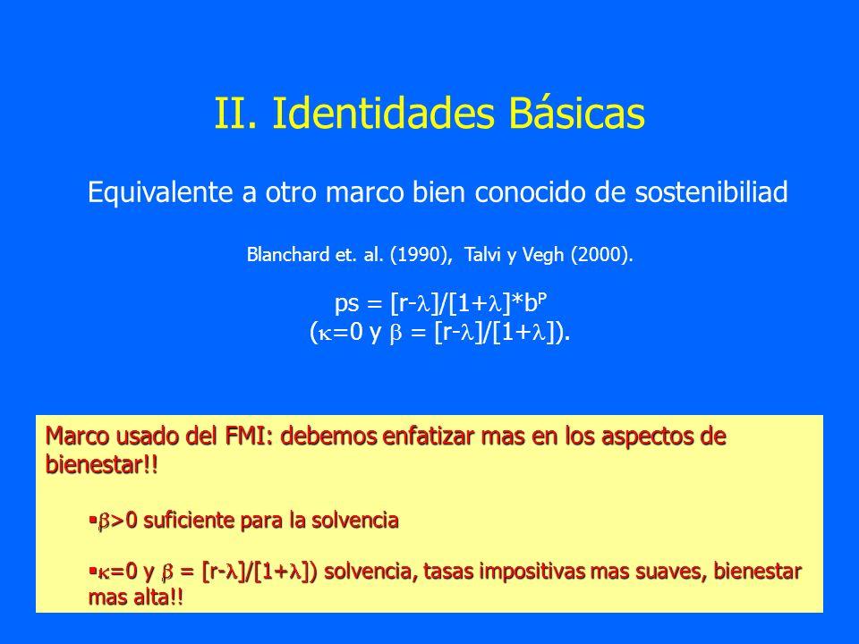II. Identidades Básicas Equivalente a otro marco bien conocido de sostenibiliad Blanchard et. al. (1990), Talvi y Vegh (2000). ps = [r- ]/[1+ ]*b P (