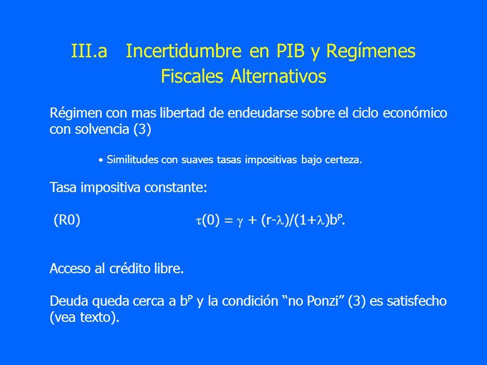 III.a Incertidumbre en PIB y Regímenes Fiscales Alternativos Régimen con mas libertad de endeudarse sobre el ciclo económico con solvencia (3) Similit