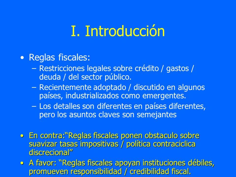 I. Introducción Reglas fiscales: –Restricciones legales sobre crédito / gastos / deuda / del sector público. –Recientemente adoptado / discutido en al