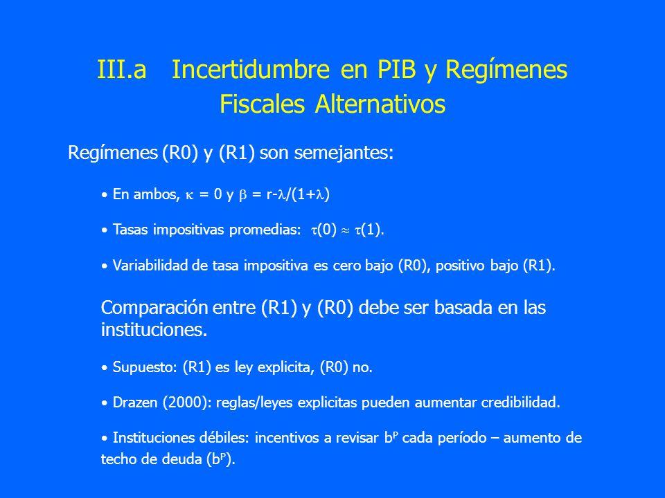 III.a Incertidumbre en PIB y Regímenes Fiscales Alternativos Regímenes (R0) y (R1) son semejantes: En ambos, = 0 y = r- /(1+ ) Tasas impositivas prome