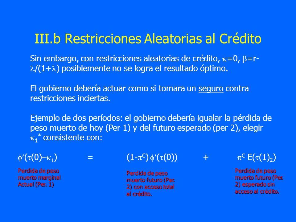 III.b Restricciones Aleatorias al Crédito Sin embargo, con restricciones aleatorias de crédito, =0, =r- /(1+ ) posiblemente no se logra el resultado ó
