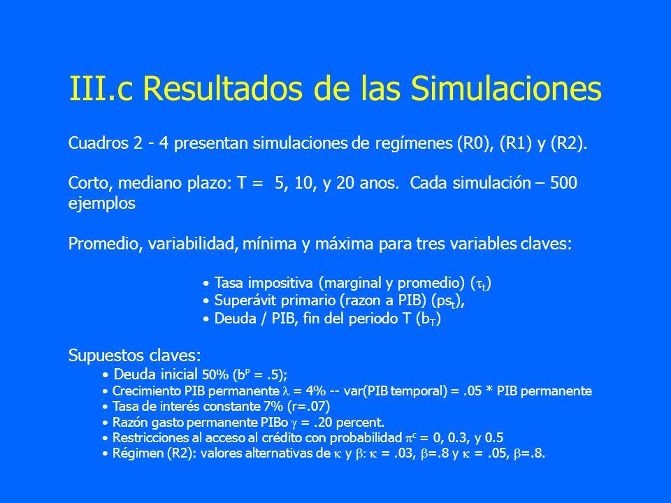 III.c Resultados de las Simulaciones Cuadros 2 - 4 presentan simulaciones de regímenes (R0), (R1) y (R2). Corto, mediano plazo: T = 5, 10, y 20 anos.