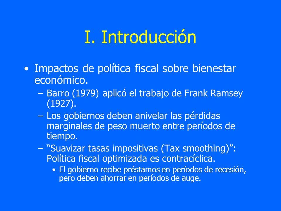 I. Introducción Impactos de política fiscal sobre bienestar económico. –Barro (1979) aplicó el trabajo de Frank Ramsey (1927). –Los gobiernos deben an