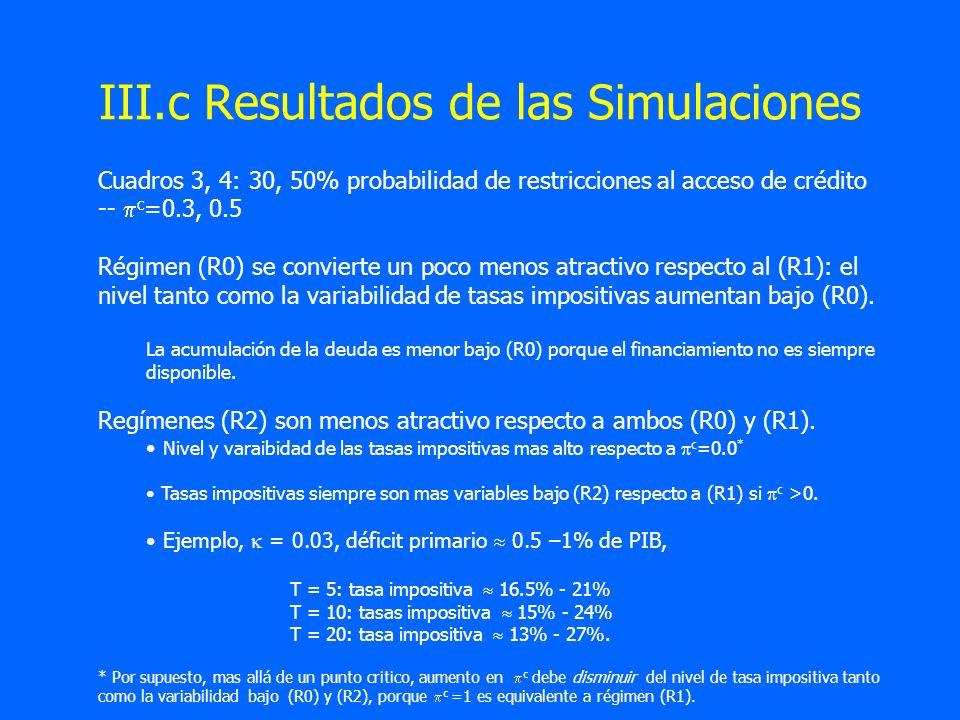 III.c Resultados de las Simulaciones Cuadros 3, 4: 30, 50% probabilidad de restricciones al acceso de crédito -- c =0.3, 0.5 Régimen (R0) se convierte