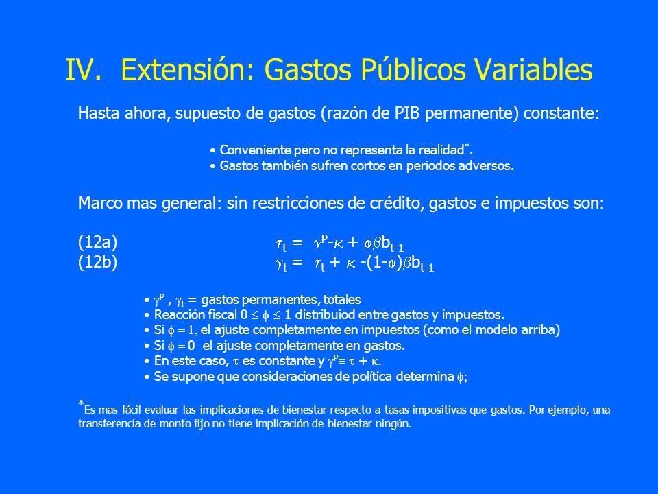 IV. Extensión: Gastos Públicos Variables Hasta ahora, supuesto de gastos (razón de PIB permanente) constante: Conveniente pero no representa la realid