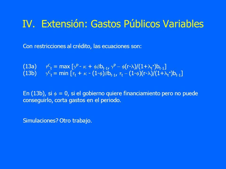 IV. Extensión: Gastos Públicos Variables Con restricciones al crédito, las ecuaciones son: (13a) C t = max [ P - + b t-1, P (r- )/(1+ t )b t-1 ] (13b)