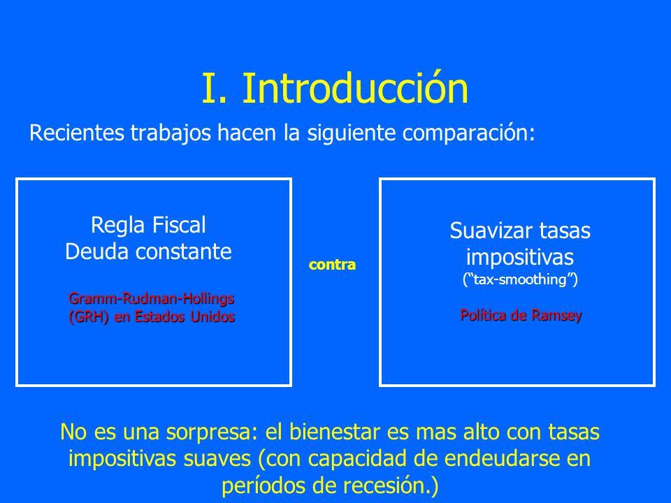 I. Introducción Recientes trabajos hacen la siguiente comparación: Regla Fiscal Deuda constante Suavizar tasas impositivas (tax-smoothing) Gramm-Rudma
