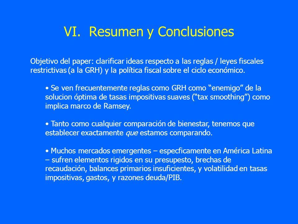 VI. Resumen y Conclusiones Objetivo del paper: clarificar ideas respecto a las reglas / leyes fiscales restrictivas (a la GRH) y la política fiscal so