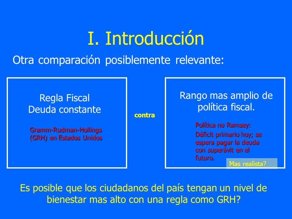 I. Introducción Otra comparación posiblemente relevante: Rango mas amplio de política fiscal. contra Política no Ramsey: Déficit primario hoy; se espe