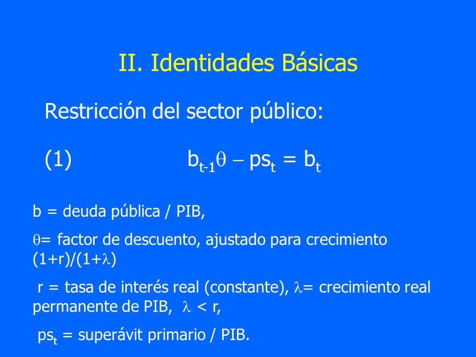 II. Identidades Básicas Restricción del sector público: (1)b t-1 ps t = b t b = deuda pública / PIB, = factor de descuento, ajustado para crecimiento