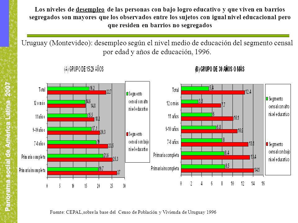 Panorama social de América Latina 2007 Uruguay (Montevideo): desempleo según el nivel medio de educación del segmento censal por edad y años de educac
