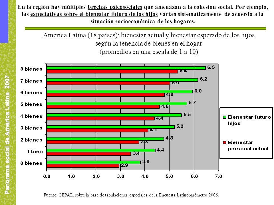 Panorama social de América Latina 2007 En la región hay múltiples brechas psicosociales que amenazan a la cohesión social. Por ejemplo, las expectativ