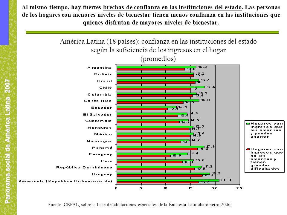 Panorama social de América Latina 2007 América Latina (18 países): confianza en las instituciones del estado según la suficiencia de los ingresos en el hogar (promedios) Fuente: CEPAL, sobre la base de tabulaciones especiales de la Encuesta Latinobarómetro 2006.