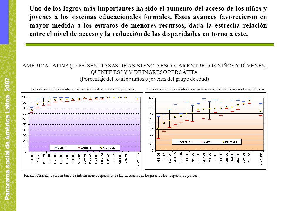 Panorama social de América Latina 2007 AMÉRICA LATINA (17 PAÍSES): TASAS DE ASISTENCIA ESCOLAR ENTRE LOS NIÑOS Y JÓVENES, QUINTILES I Y V DE INGRESO PERCÁPITA (Porcentaje del total de niños o jóvenes del grupo de edad) Fuente: CEPAL, sobre la base de tabulaciones especiales de las encuestas de hogares de los respectivos países.