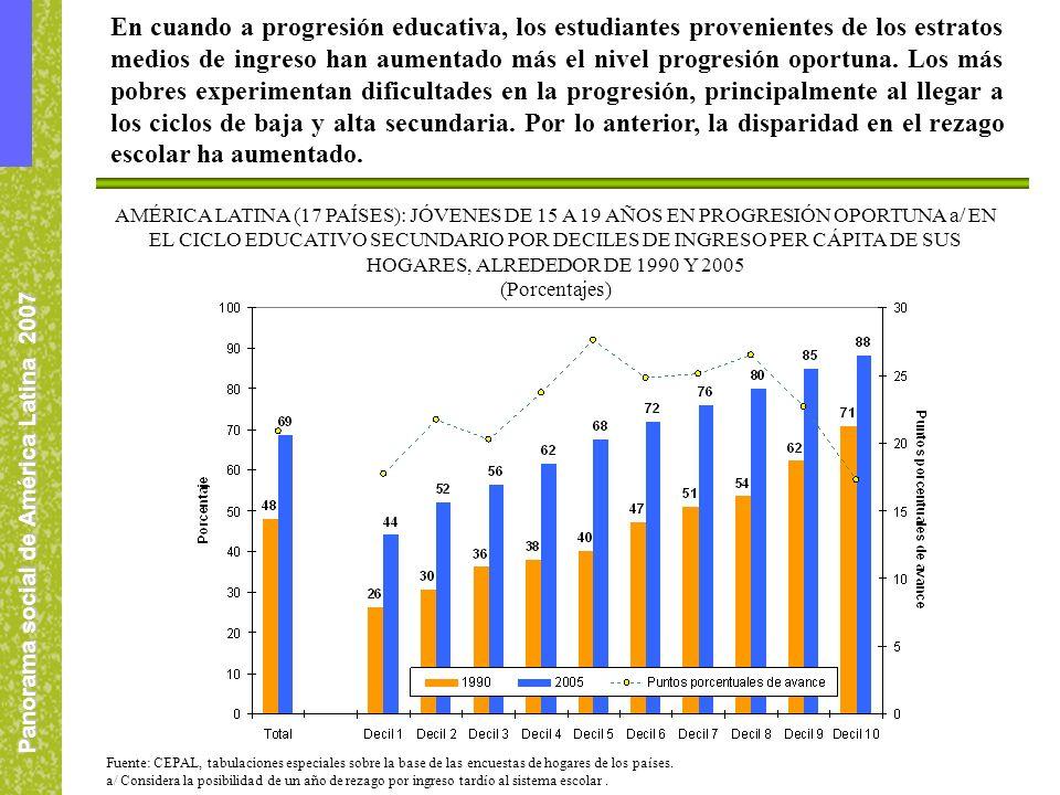 Panorama social de América Latina 2007 En cuando a progresión educativa, los estudiantes provenientes de los estratos medios de ingreso han aumentado más el nivel progresión oportuna.