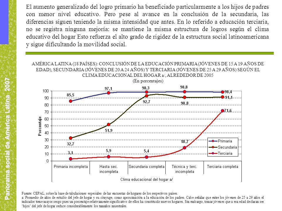 Panorama social de América Latina 2007 El aumento generalizado del logro primario ha beneficiado particularmente a los hijos de padres con menor nivel educativo.