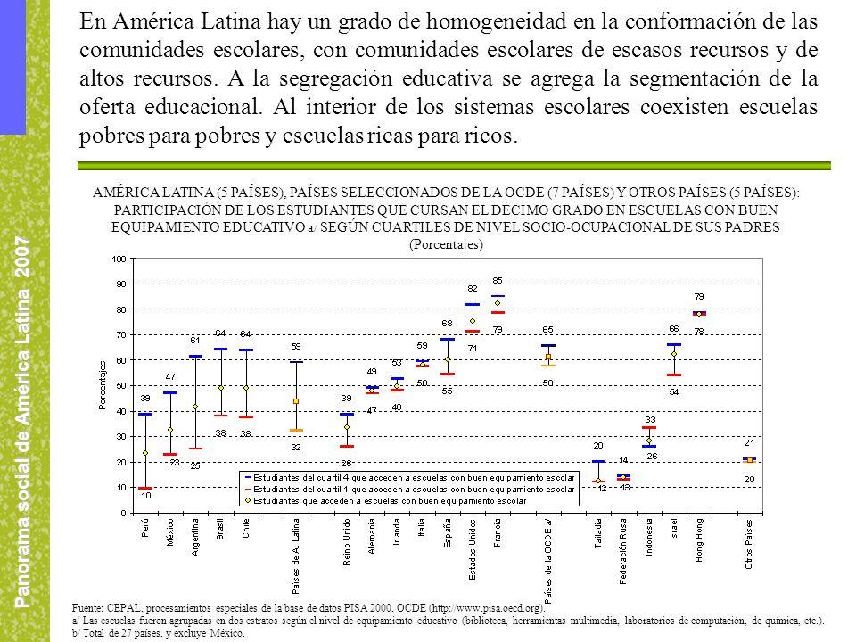 Panorama social de América Latina 2007 En América Latina hay un grado de homogeneidad en la conformación de las comunidades escolares, con comunidades escolares de escasos recursos y de altos recursos.
