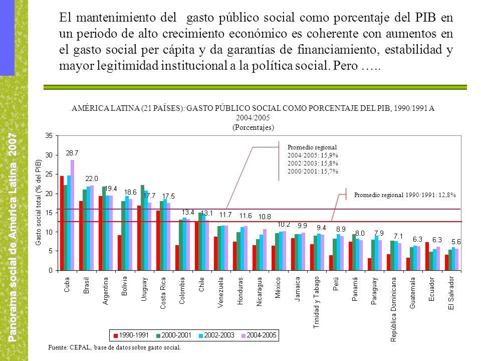 Panorama social de América Latina 2007 AMÉRICA LATINA (21 PAÍSES): GASTO PÚBLICO SOCIAL COMO PORCENTAJE DEL PIB, 1990/1991 A 2004/2005 (Porcentajes) Fuente: CEPAL, base de datos sobre gasto social.