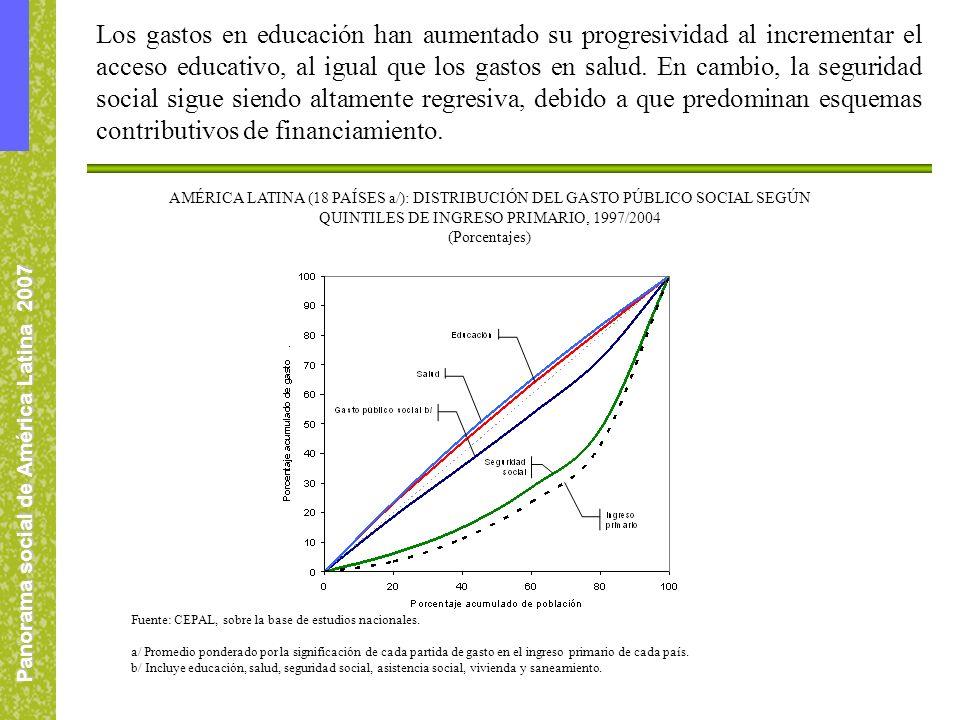 Panorama social de América Latina 2007 Los gastos en educación han aumentado su progresividad al incrementar el acceso educativo, al igual que los gastos en salud.