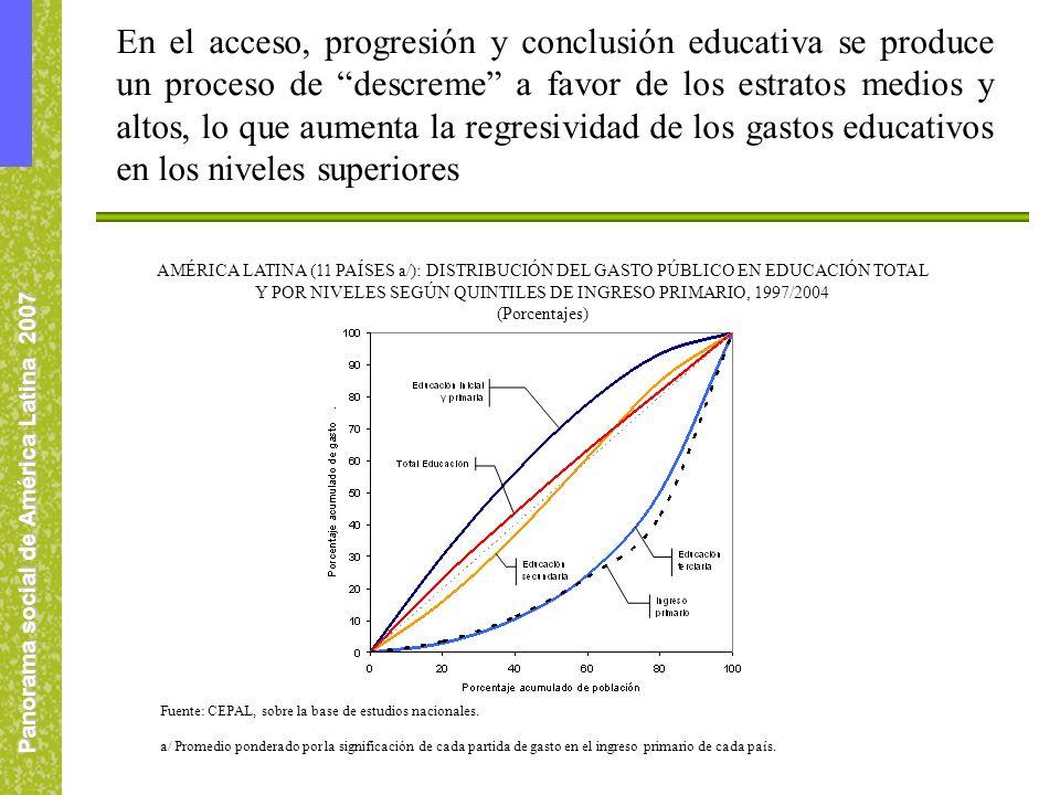 Panorama social de América Latina 2007 AMÉRICA LATINA (11 PAÍSES a/): DISTRIBUCIÓN DEL GASTO PÚBLICO EN EDUCACIÓN TOTAL Y POR NIVELES SEGÚN QUINTILES DE INGRESO PRIMARIO, 1997/2004 (Porcentajes) Fuente: CEPAL, sobre la base de estudios nacionales.
