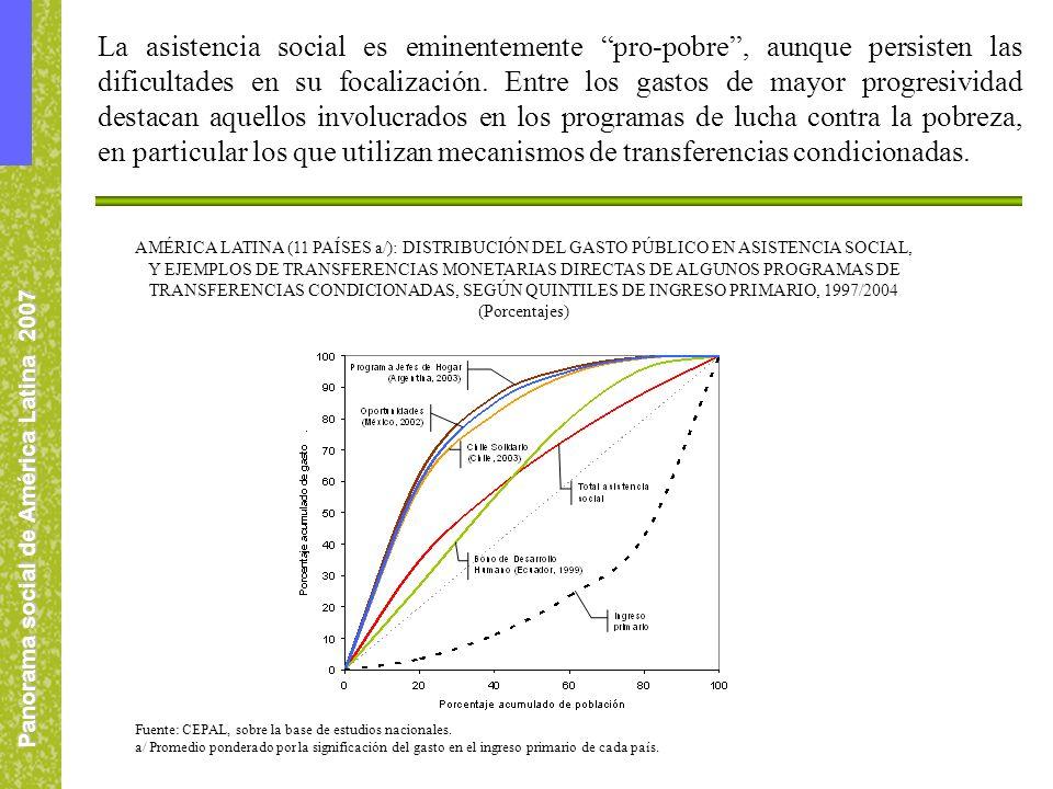 Panorama social de América Latina 2007 La asistencia social es eminentemente pro-pobre, aunque persisten las dificultades en su focalización. Entre lo