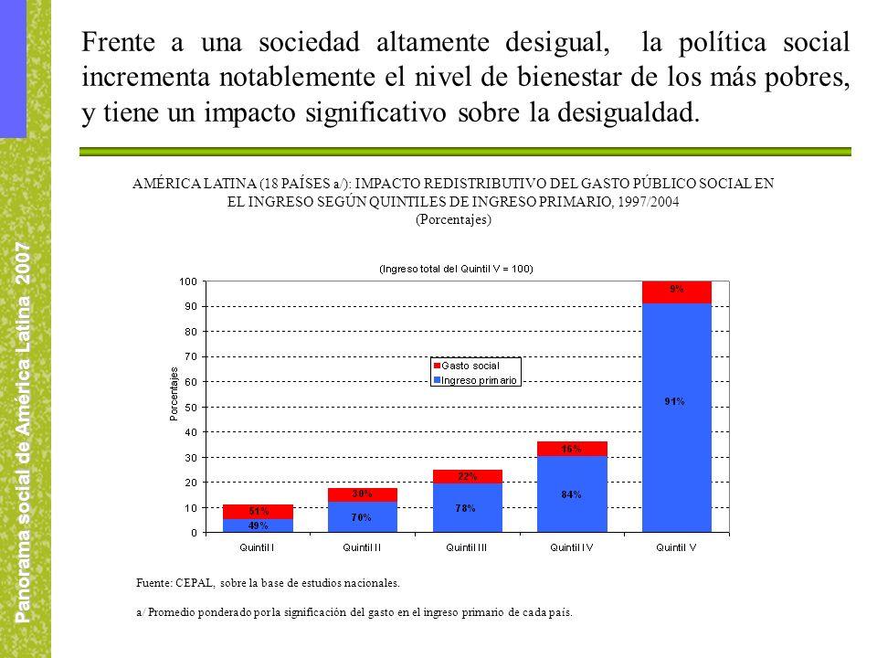 Panorama social de América Latina 2007 Frente a una sociedad altamente desigual, la política social incrementa notablemente el nivel de bienestar de los más pobres, y tiene un impacto significativo sobre la desigualdad.