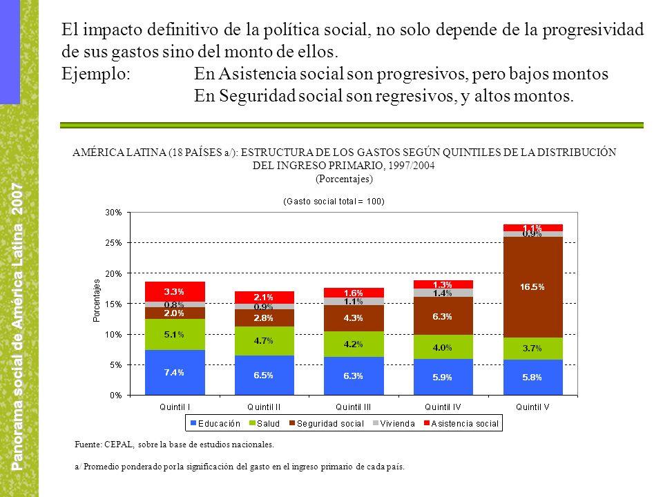 Panorama social de América Latina 2007 El impacto definitivo de la política social, no solo depende de la progresividad de sus gastos sino del monto de ellos.