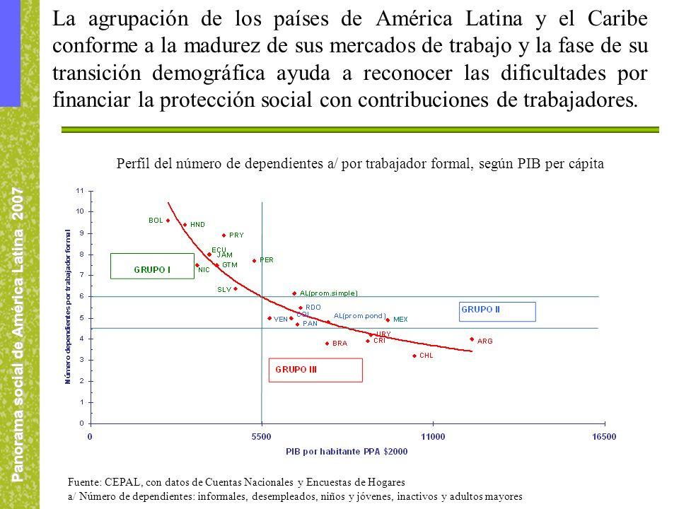 Panorama social de América Latina 2007 La agrupación de los países de América Latina y el Caribe conforme a la madurez de sus mercados de trabajo y la fase de su transición demográfica ayuda a reconocer las dificultades por financiar la protección social con contribuciones de trabajadores.