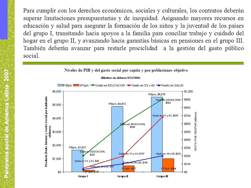Panorama social de América Latina 2007 Para cumplir con los derechos económicos, sociales y culturales, los contratos deberán superar limitaciones pre