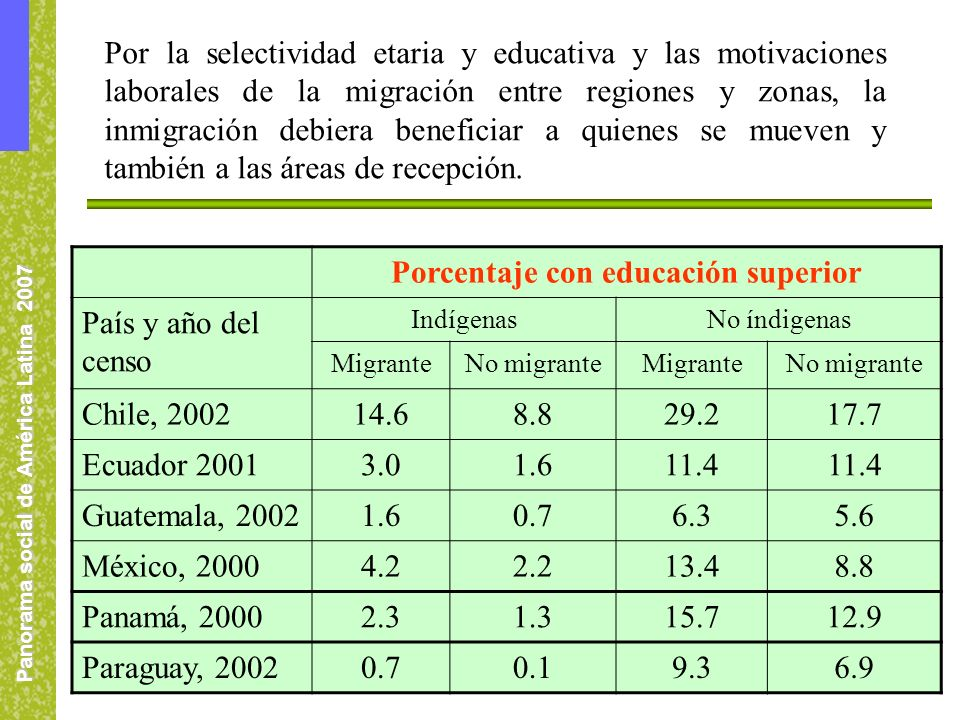 Panorama social de América Latina 2007 Por la selectividad etaria y educativa y las motivaciones laborales de la migración entre regiones y zonas, la inmigración debiera beneficiar a quienes se mueven y también a las áreas de recepción.